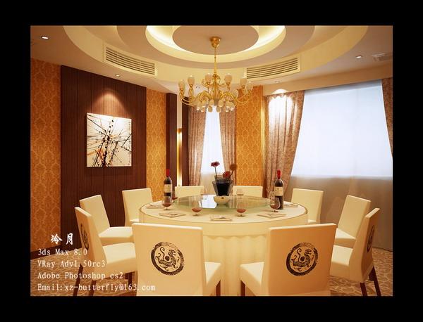 Indoor overall 3D Model