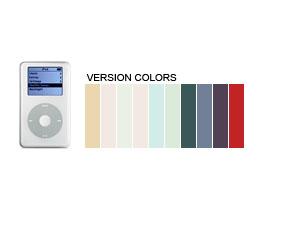iPod 4 everybody PSD